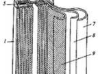 简述几种类型的镍氢电池结构设计