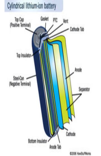 锂电池内部结构图