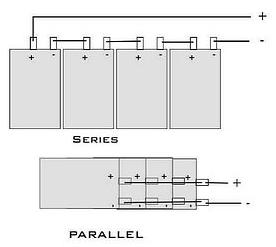 电池串联与并联图