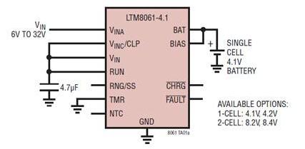 锂电池图表