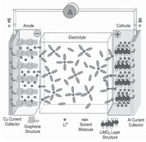 锂电池结构