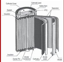 锂电池工艺结构