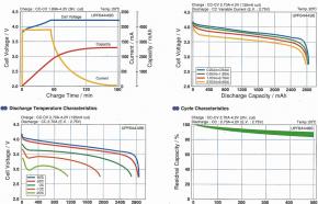 无人机电池充电是化学变化吗