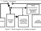 电池故障监控以及测试