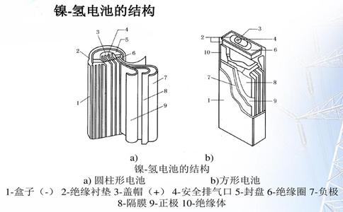镍氢电池的结构图