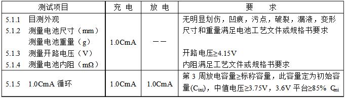 高倍率电芯初始性能测试要求表