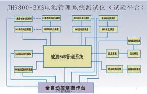 bms管理系统也叫电池保护板