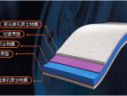 制造锂电池隔膜要求是什么?