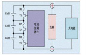 怎么做电池组的均衡?
