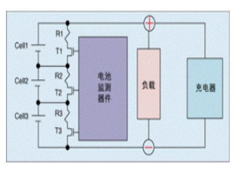 电池组的均衡示图