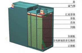 免维护铅酸蓄电池免维护的原因