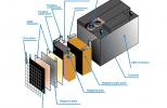 蓄电池维护保养的错误方法