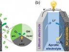 聚合物锂电池与液态锂离子电池的区别