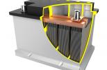 蓄电池中常见杂质危害及处理办法