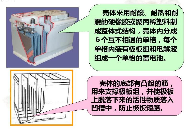 免维护铅酸蓄电池