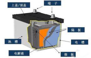 铅酸电池使用方法