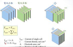 铅酸电池修复有哪些方法?