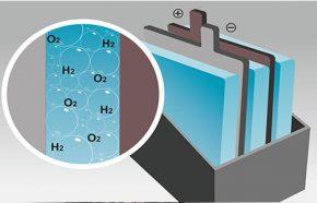 胶体蓄电池的使用和保养方法