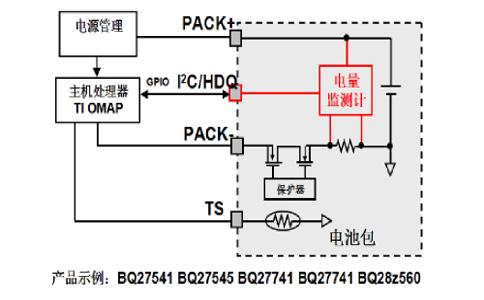 电池电量监测电路设计