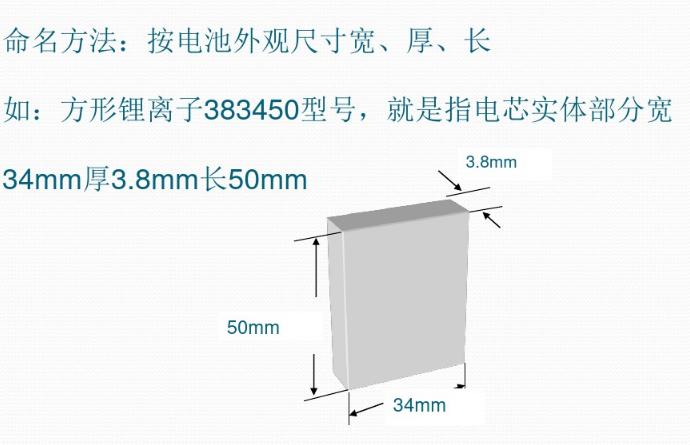 方形电池型号