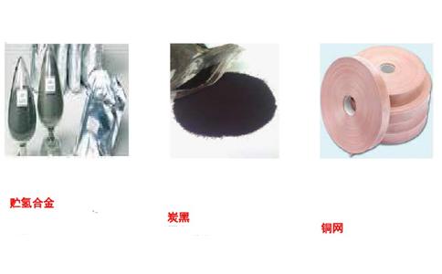 镍氢电池负极材料