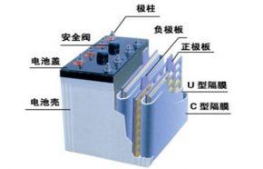 如何检测铅酸蓄电池的好坏?