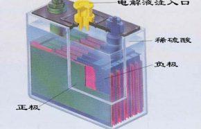 铅酸蓄电池自放电原理介绍