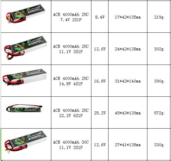 4000毫安 25C锂电池