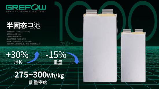 半固态聚合物锂电池