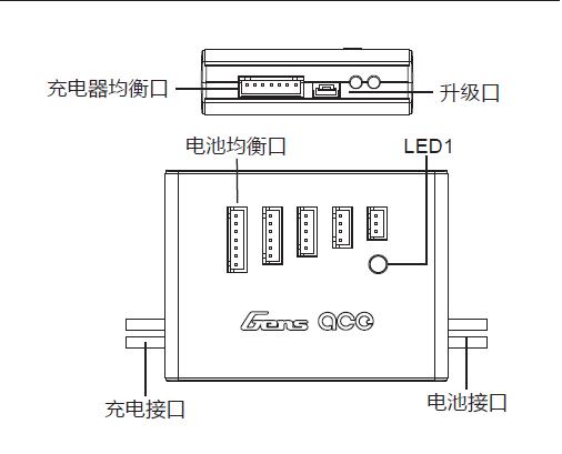 红色指示灯闪烁,指示电池组故障.