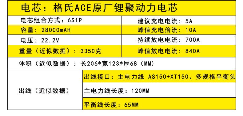 ta-25c-28000-6s1p_01-4